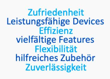 Wordcloud zu Onboarding-Wörtern